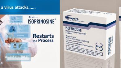 Photo of دواء ايزوبرينوزين يستخدم فى علاج الالتهابات الناتجه عن الفيروسات