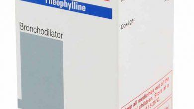 دواء ثيوفار لعلاج الربو وضيق التنفس Theophar