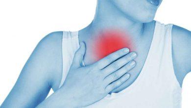 صورة أفضل الادوية الفعالة المعالجة لمرض التهاب الشعب الهوائية في الجهاز التنفسي