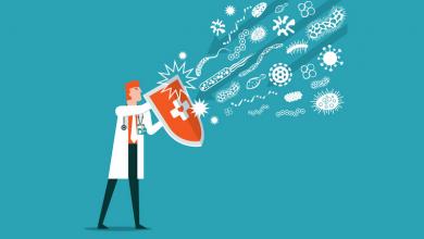 افضل مكملات غذائية لتقوية المناعة ضد الفيروسات والحفاظ علي الجهاز المناعي