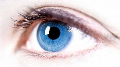 المياه الزرقاء فى العين وافضل الطرق للوقايه منها (الجلوكوما)