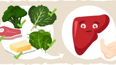 نصائح لتنشيط الكبد وتحسين وظائف الكبد والحماية من امراض الكبد