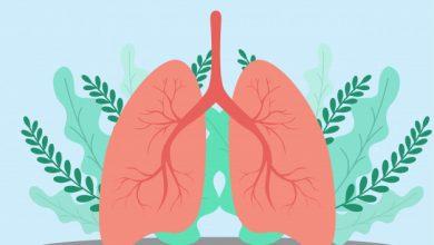 الوقاية من سرطان الرئة وكيفية التعامل مع مرضي سرطان الرئة وافضل الادوية له